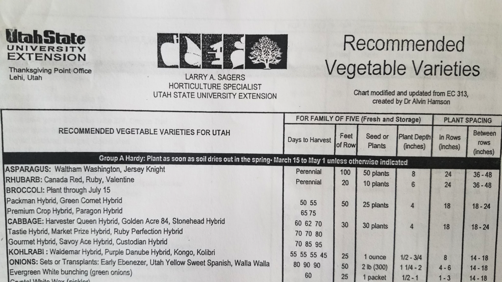 extension recommended vegetable varieties